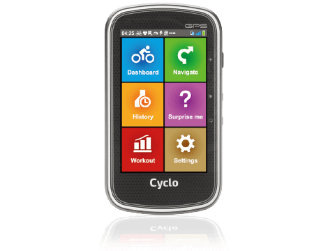Cyclo 405